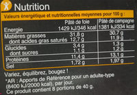SUR CLUSTER 2 Pâtés de foie 2 Pâtés de campagne SUR BOITE IMPRIMÉE Pâté de foie OU Pâté de campagne - Voedingswaarden - fr