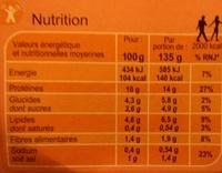 Mélange au thon et petits légumes à la catalane - Informations nutritionnelles - fr