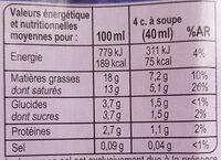 Crème légère semi-épaisse. - Informations nutritionnelles - fr