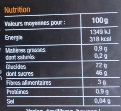 Marrons glacés au Cognac - Informations nutritionnelles