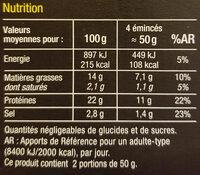 Émincés de saumon fumé à l'aneth et aux zestes de citron - Informations nutritionnelles - fr