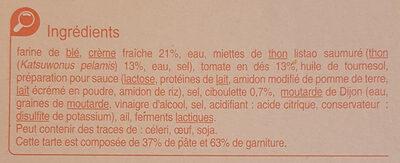Tarte Fine, Thon Tomates et Ciboulette - Ingrediënten - fr