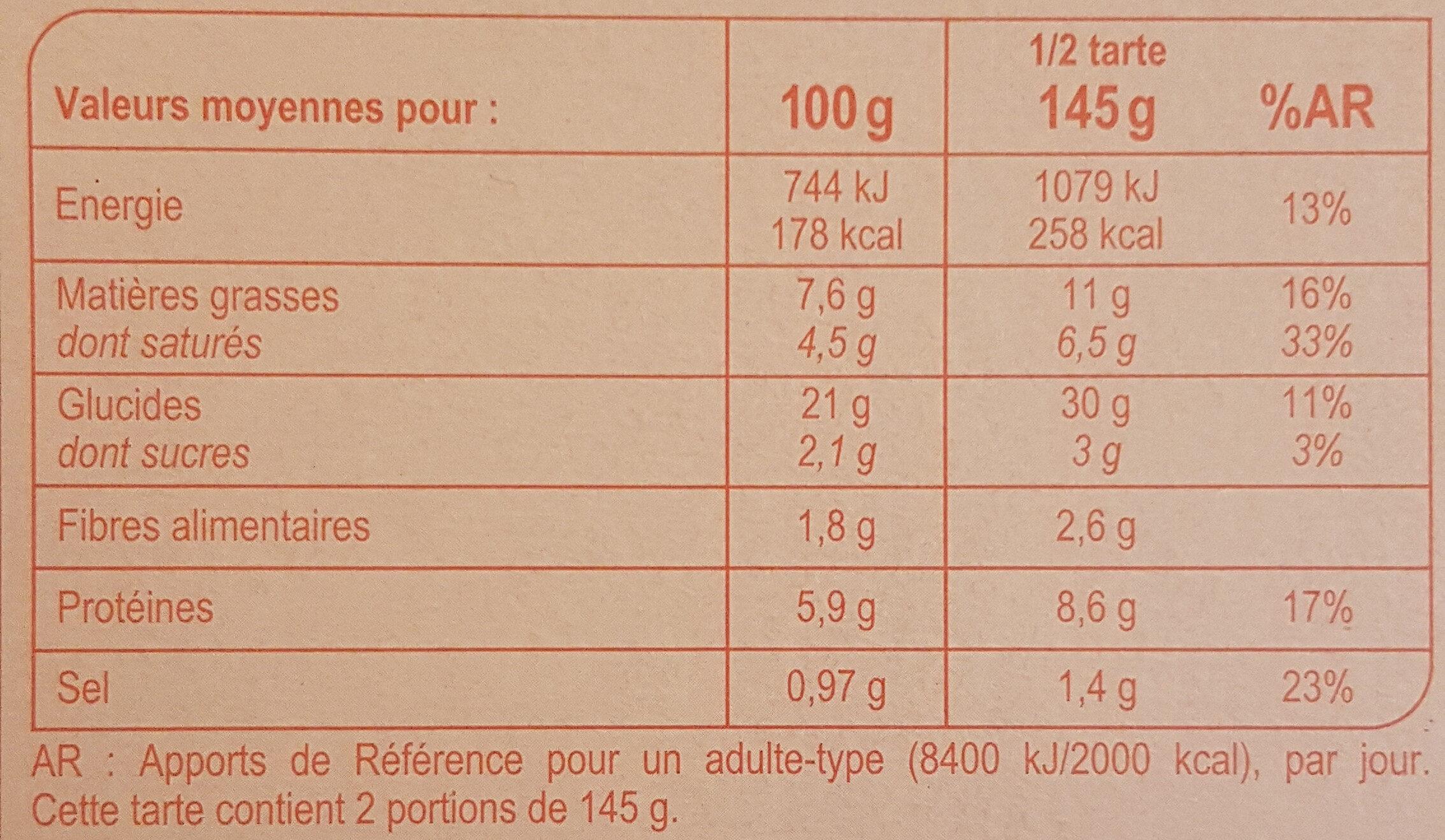 Tarte Fine, Thon Tomates et Ciboulette - Voedingswaarden - fr