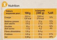 Poulet basquaise et son riz - Informations nutritionnelles