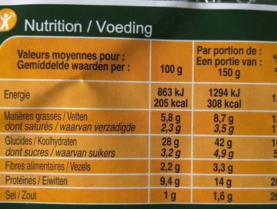 La pizza emmental, jambon, champignons - Nutrition facts