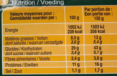 Carrefour La pizza chèvre - lardons fumés - Informations nutritionnelles