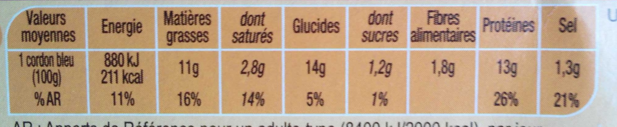 Cordons Bleus de dinde (x 2) - Nutrition facts