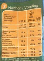 Croustillants goût emmental - Nutrition facts