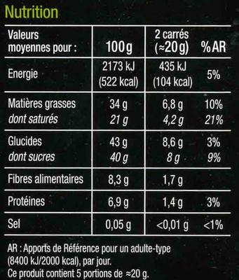 Noirpépitessaveur poire - Informations nutritionnelles
