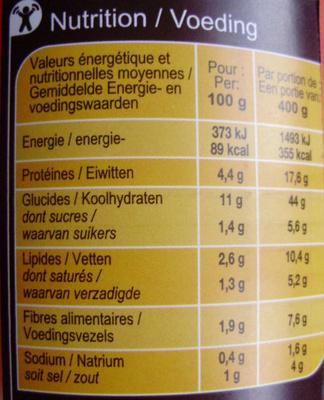 Ravioli pur boeuf - Informations nutritionnelles