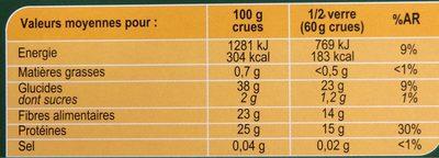 Lentilles vertes - Informations nutritionnelles