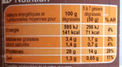 Gésiers de canard cuits dans la graisse de canard - Informations nutritionnelles - fr