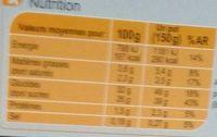 Le baba au rhum - Nutrition facts - fr