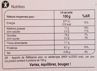 Tarte saumon épinards - Voedingswaarden - fr