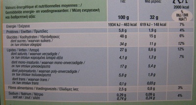 Brownie chocolat noisettes - Nutrition facts - fr