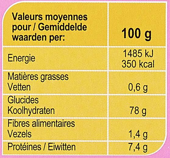 Basmati - Valori nutrizionali - fr