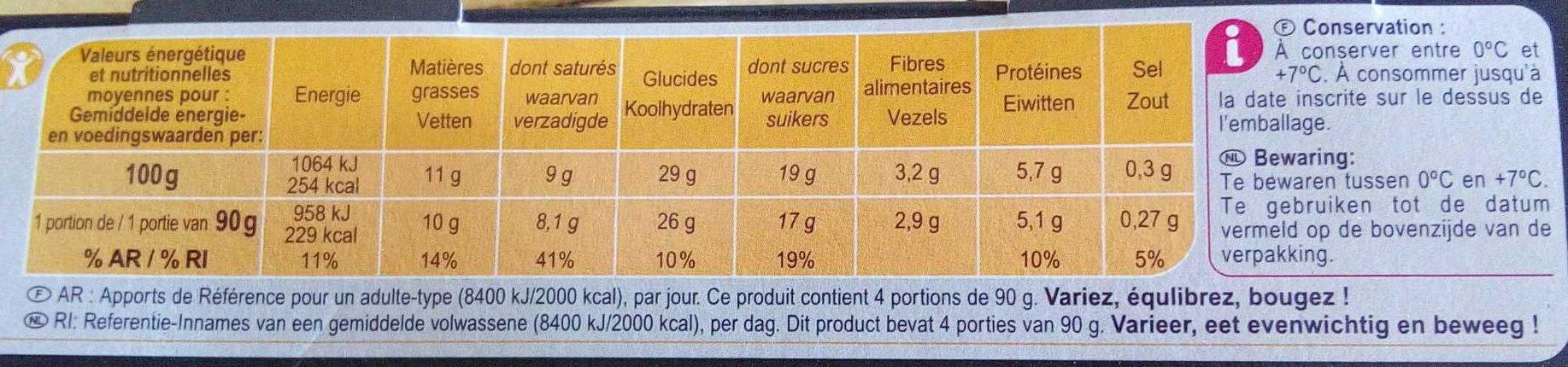 Profiteroles - Informations nutritionnelles - fr
