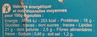 Miettes de thon listao péché à la canne - Nutrition facts