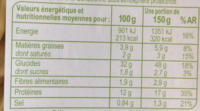 Ravioli au jambon - Informations nutritionnelles