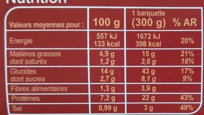Gratin de macaroni aux légumes et au thon A l'emmental râpé - Informations nutritionnelles - fr