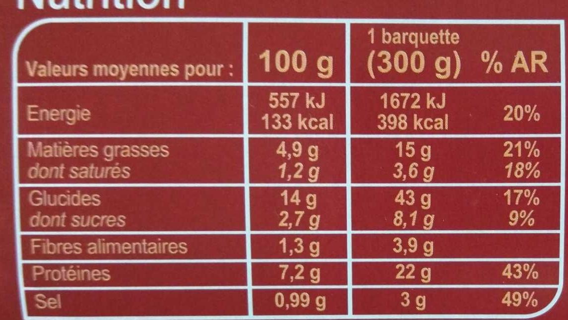 Gratin de macaroni aux légumes et au thon A l'emmental râpé - Informations nutritionnelles