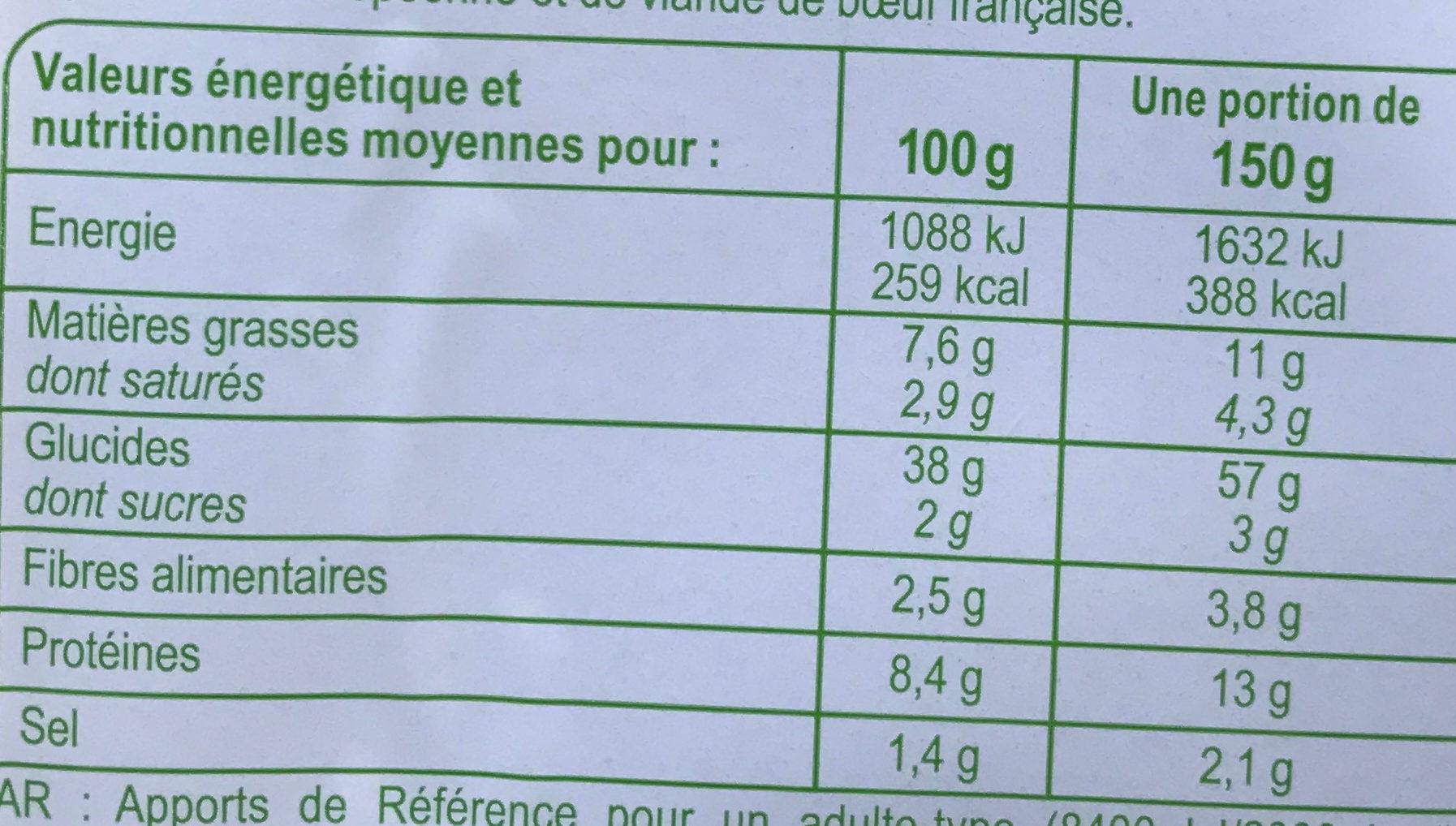 Ravioli Bœuf - Nutrition facts