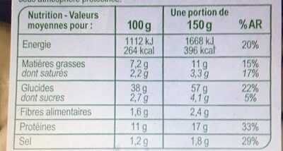 Pâte fraîches aux œufs frais farcies d'une préparation au bœuf - Informations nutritionnelles - fr