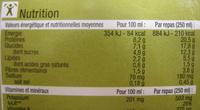 Milk-Shake substitut de repas, saveur chocolat (x 3) - Voedingswaarden