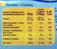 Yaourt à la grecque* - Nutrition facts