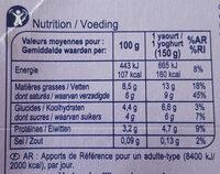 Yaourt à la grecque - Voedingswaarden - nl
