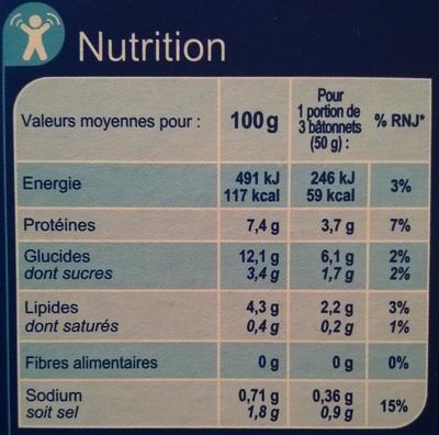 Surimi tendre - Informations nutritionnelles