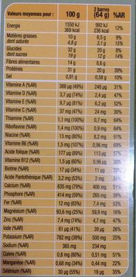 Barres substituts de repas Goût chocolat - Informations nutritionnelles - fr