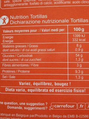 Kit fajitas - Informations nutritionnelles - fr