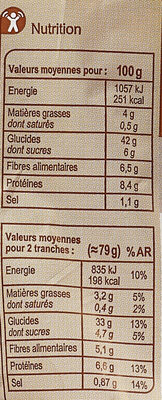 Pain de mie grandes tranches - Nutrition facts - fr