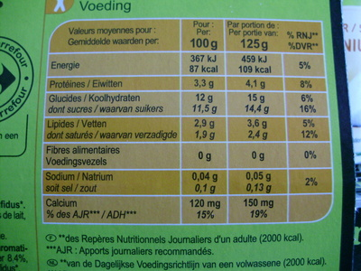 Yaourt bifidus vanille - Nutrition facts