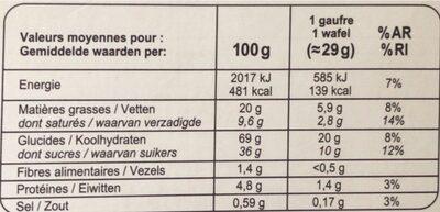 Gaufres au miel - Informations nutritionnelles - fr