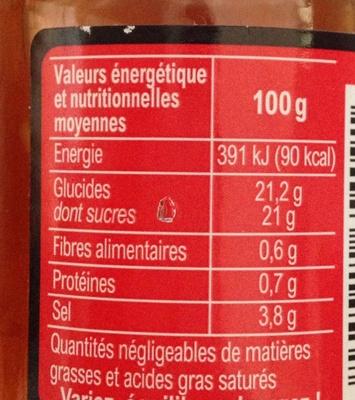 Sauce pour nems Carrefour - Informations nutritionnelles - fr