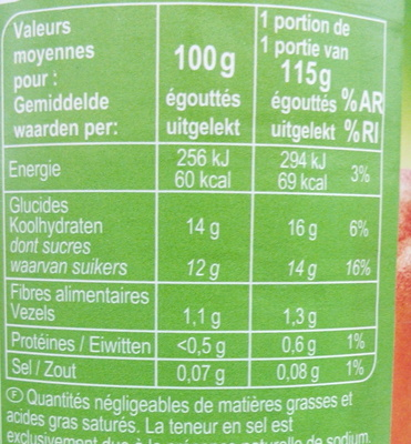 Melocotones - Informació nutricional