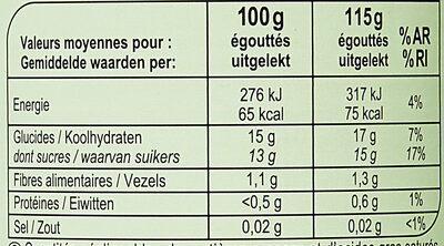Pêches - Nutrition facts - fr