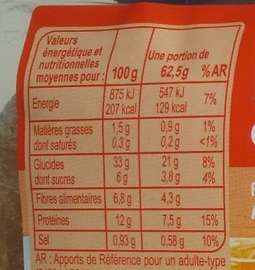 Muffins complets - Informations nutritionnelles