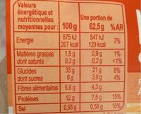 Muffins complets - Informations nutritionnelles - fr