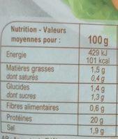 Dés de poulet - Voedingswaarden