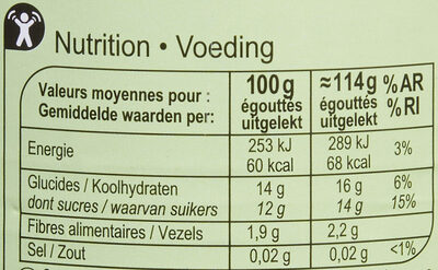 Poires Williams - Nutrition facts - fr