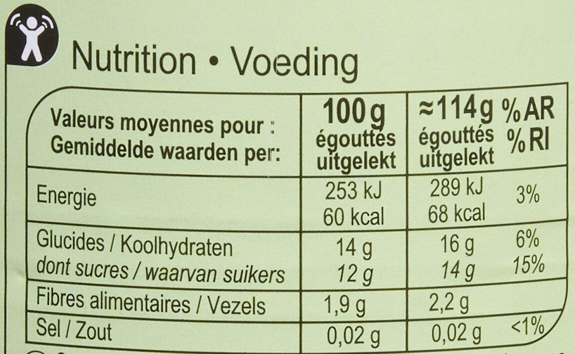 Poires Williams - Informations nutritionnelles - fr