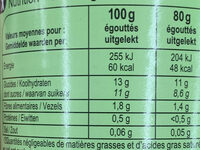 Abricots - Informations nutritionnelles - fr