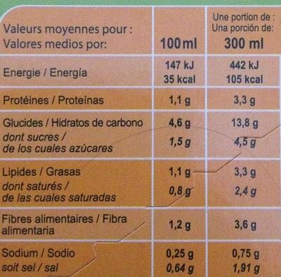 Mouliné aux  8 Légumes - Voedingswaarden - fr
