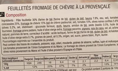 Feuillete fromage de chevre a la provencale - Ingredients