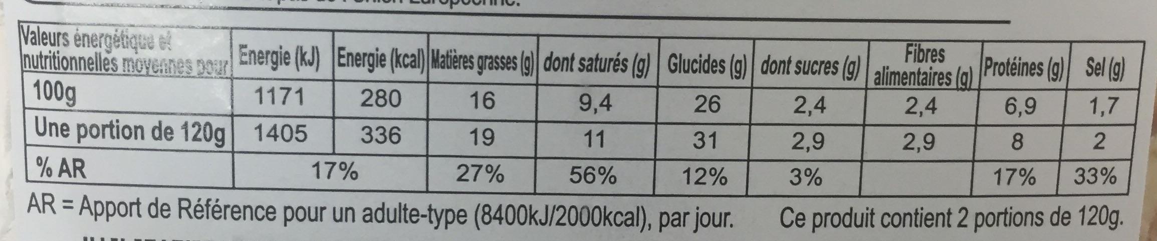 Feuilletés tressés à la provençale - Nutrition facts - fr