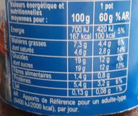 Mousse  Chocolat au Lait - Voedigswaarden