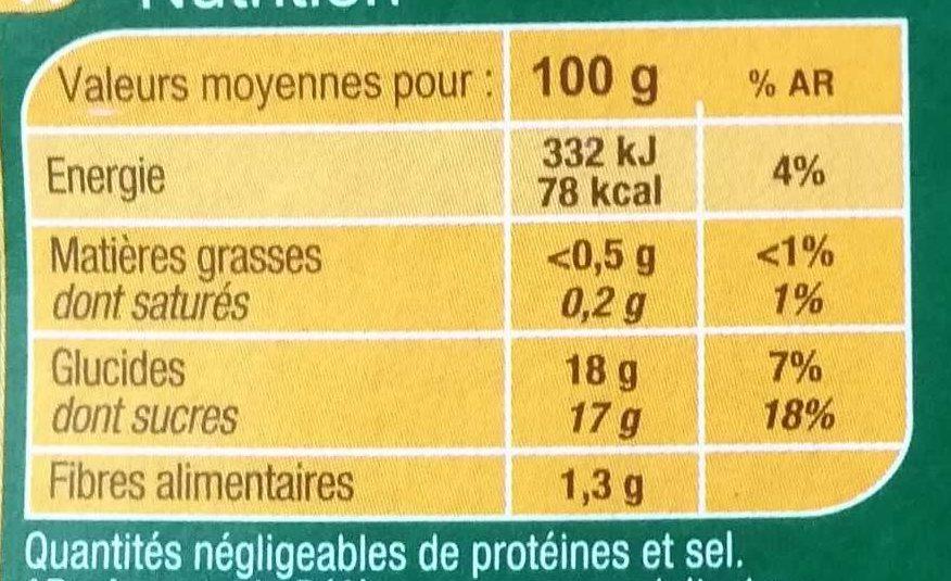 PommeDessert de fruits - Nährwertangaben